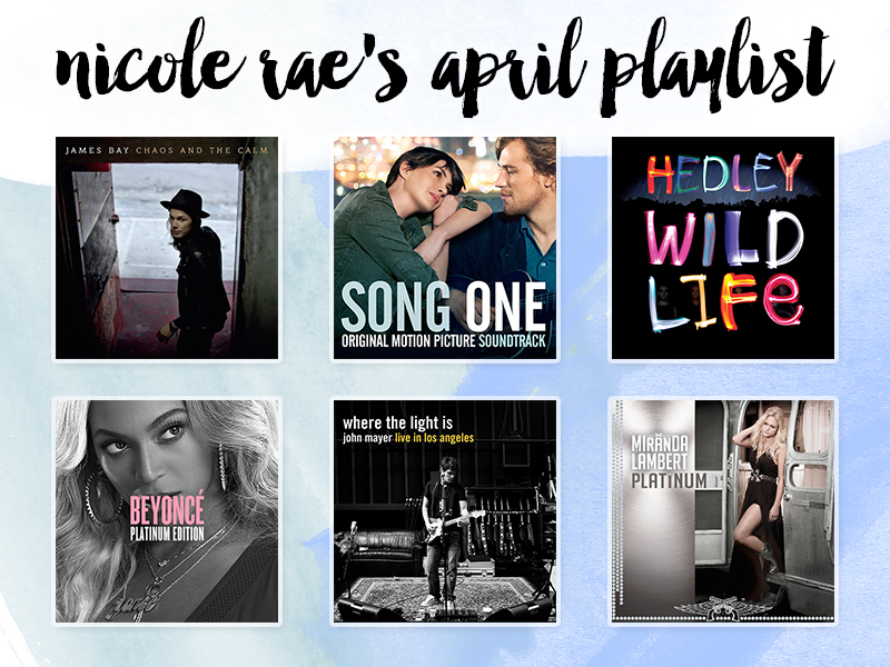 April 2015 Playlist