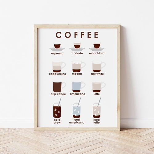 different types of coffee art prints